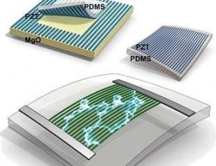 ffa99c0f4a5 Borracha que gera energia poderá alimentar marcapassos e celulares ...